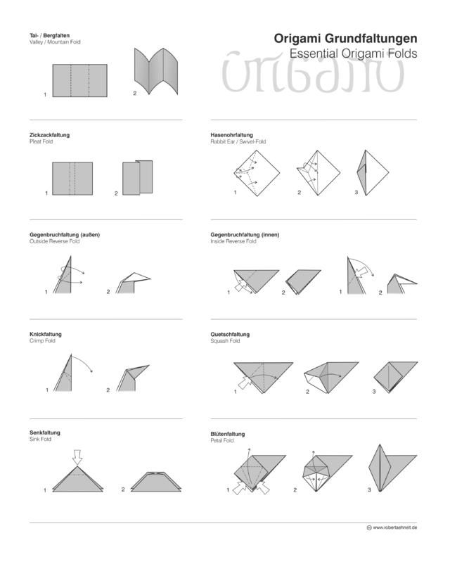 640px-Origami-Basisfaltungen