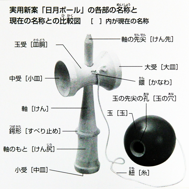 What Is The Kendama The Japanese Toy That Is Now Trendy Worldwide Tsunagu Japan