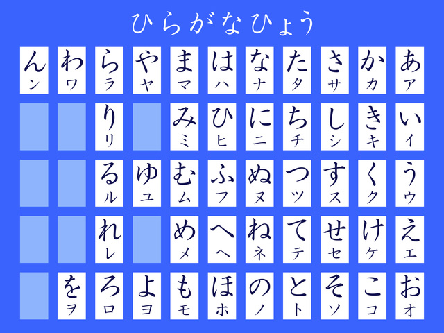 13 facts you did not know about hiragana the japanese alphabet 2 modern hiragana consists of 46 syllables thecheapjerseys